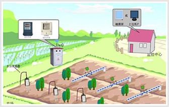 智慧節水灌溉系統